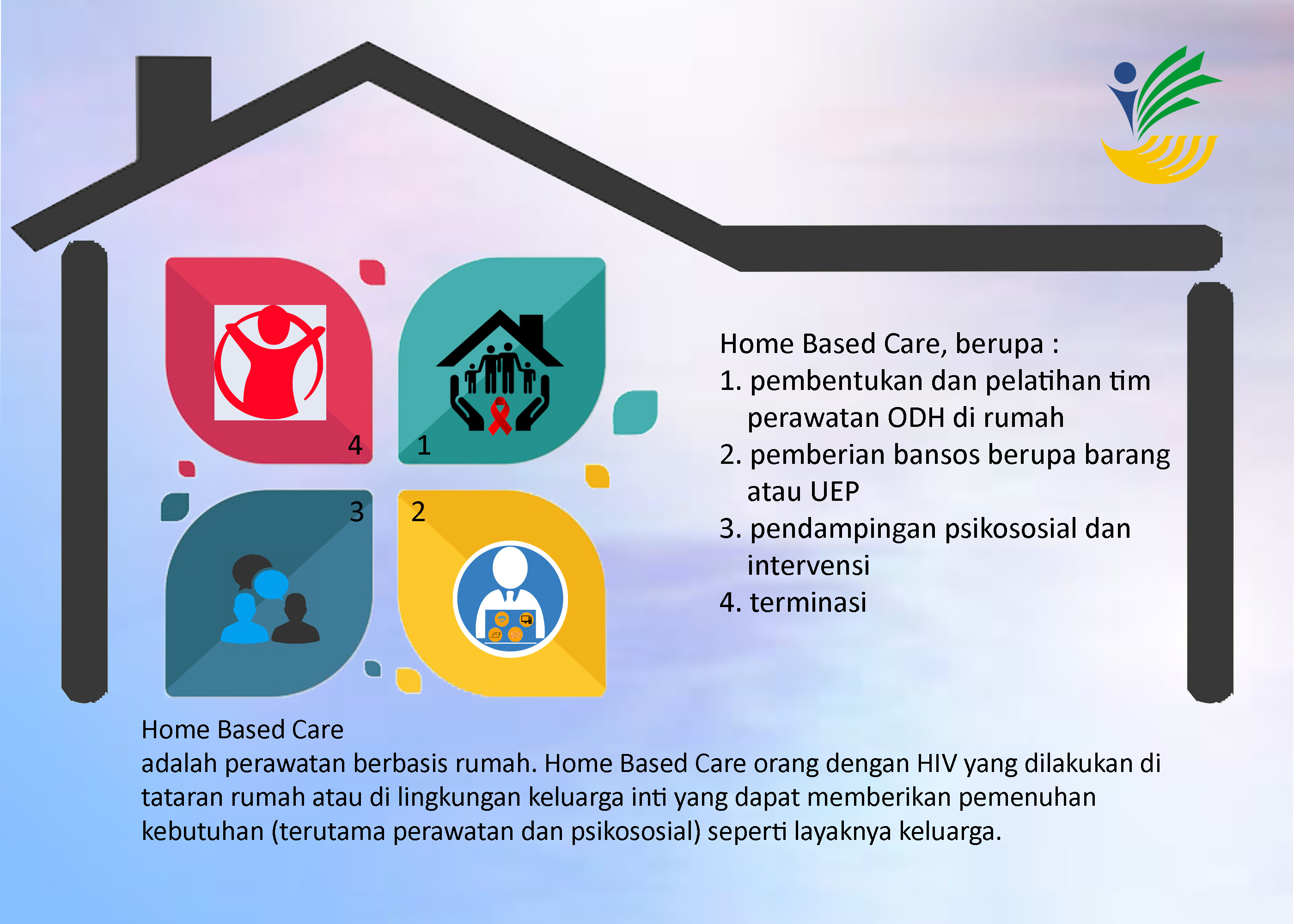 Home Base Care